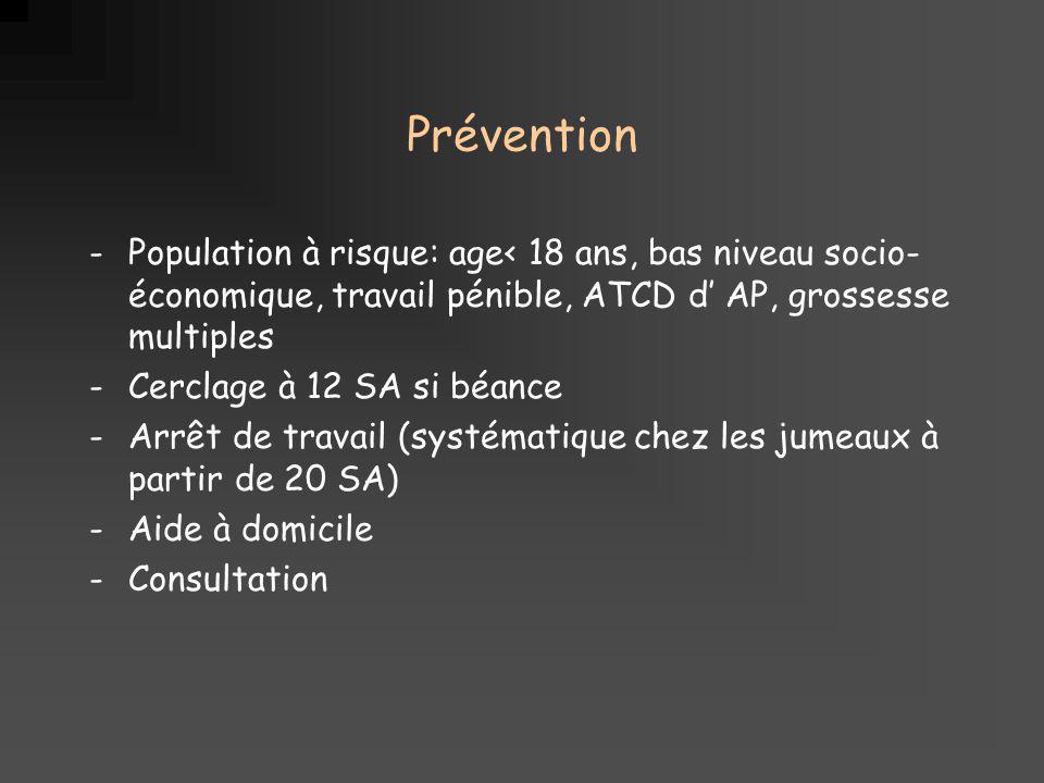Prévention Population à risque: age< 18 ans, bas niveau socio-économique, travail pénible, ATCD d' AP, grossesse multiples.