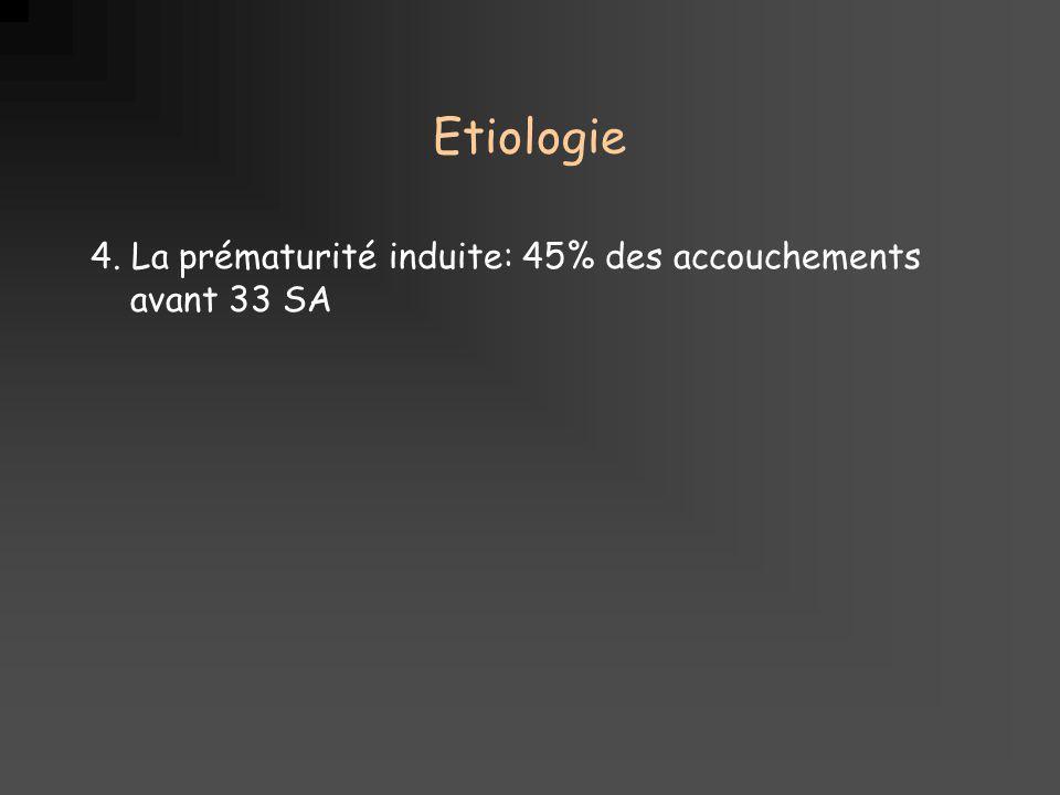 Etiologie 4. La prématurité induite: 45% des accouchements avant 33 SA