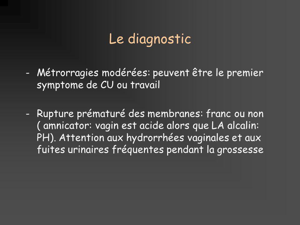 Le diagnostic Métrorragies modérées: peuvent être le premier symptome de CU ou travail.