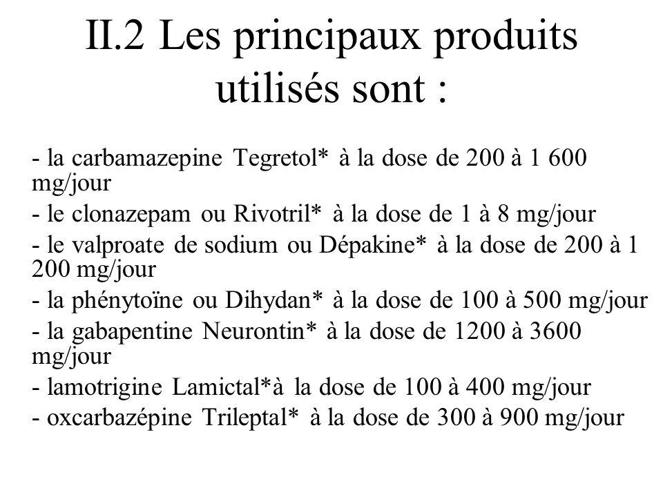 II.2 Les principaux produits utilisés sont :