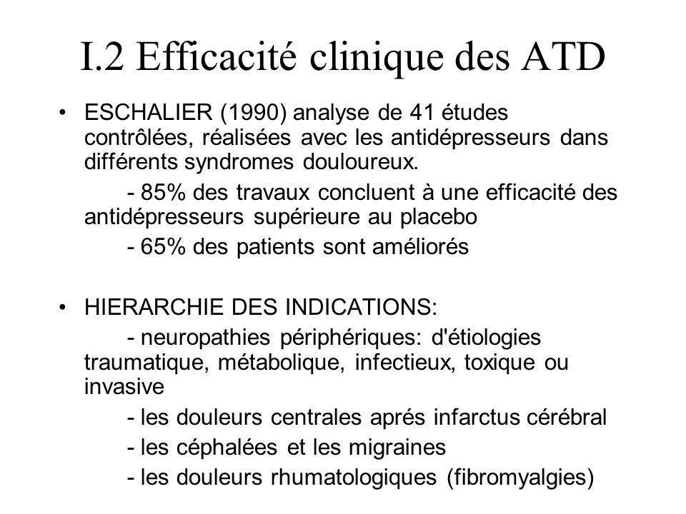 I.2 Efficacité clinique des ATD