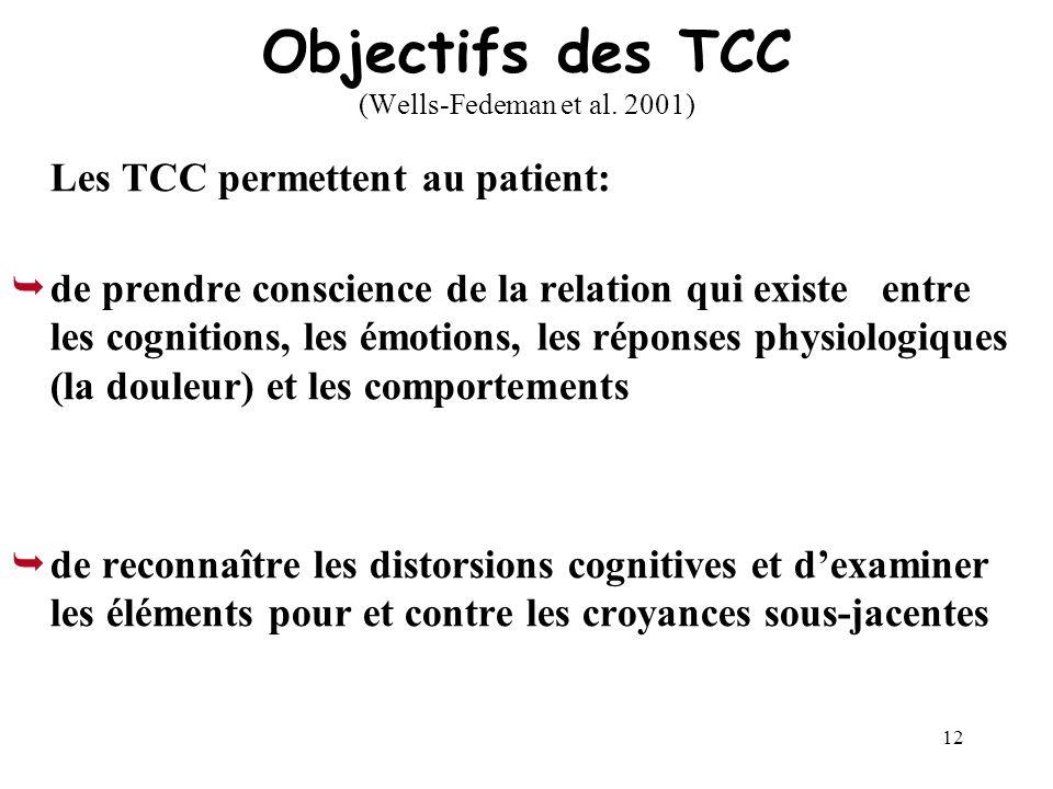 Objectifs des TCC (Wells-Fedeman et al. 2001)