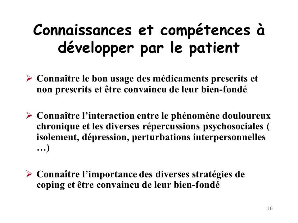 Connaissances et compétences à développer par le patient