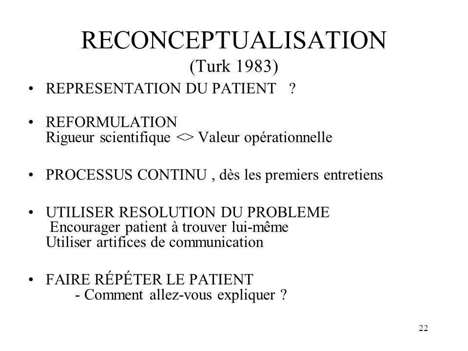 RECONCEPTUALISATION (Turk 1983)