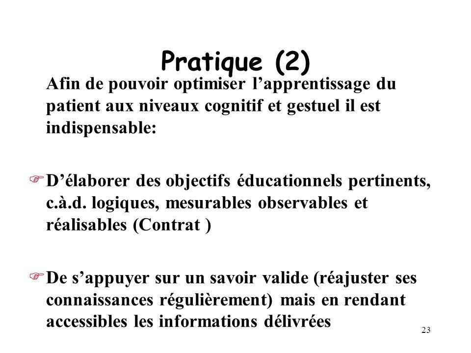 Pratique (2) Afin de pouvoir optimiser l'apprentissage du patient aux niveaux cognitif et gestuel il est indispensable: