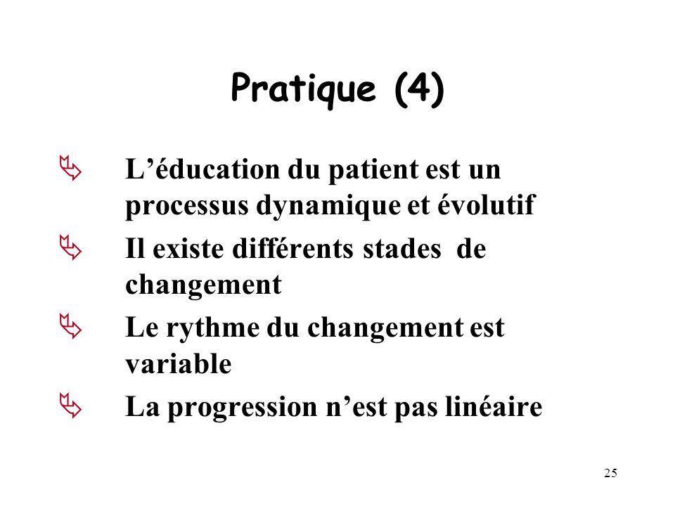 Pratique (4) L'éducation du patient est un processus dynamique et évolutif. Il existe différents stades de changement.