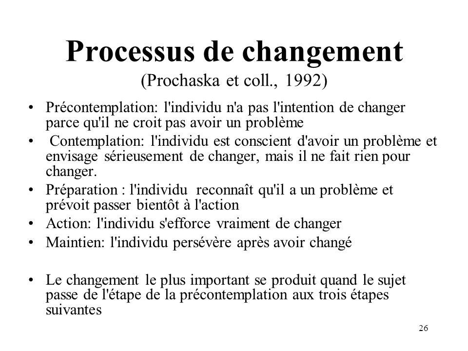 Processus de changement (Prochaska et coll., 1992)