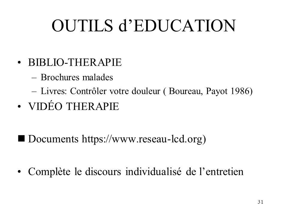 OUTILS d'EDUCATION BIBLIO-THERAPIE VIDÉO THERAPIE