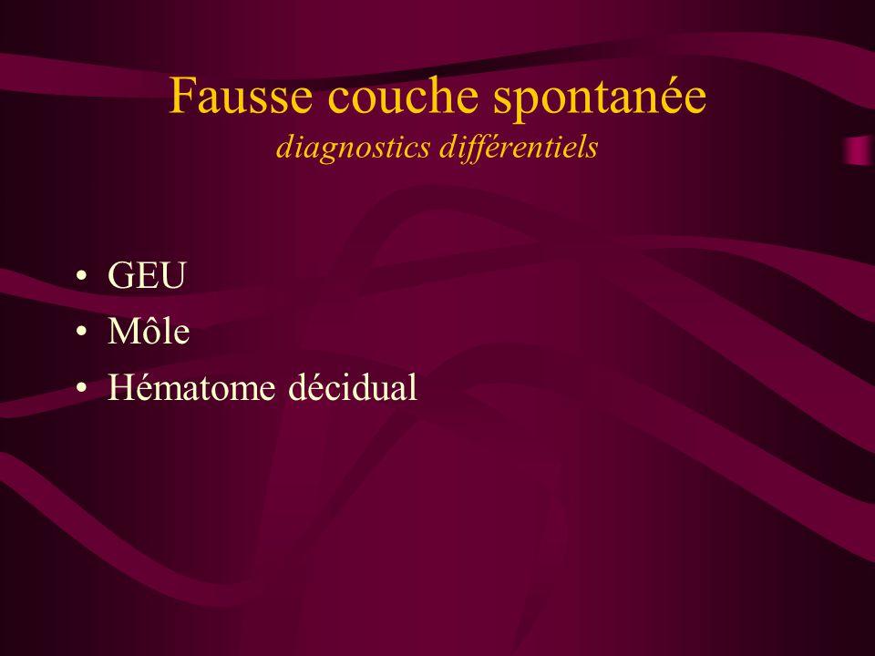Fausse couche spontanée diagnostics différentiels