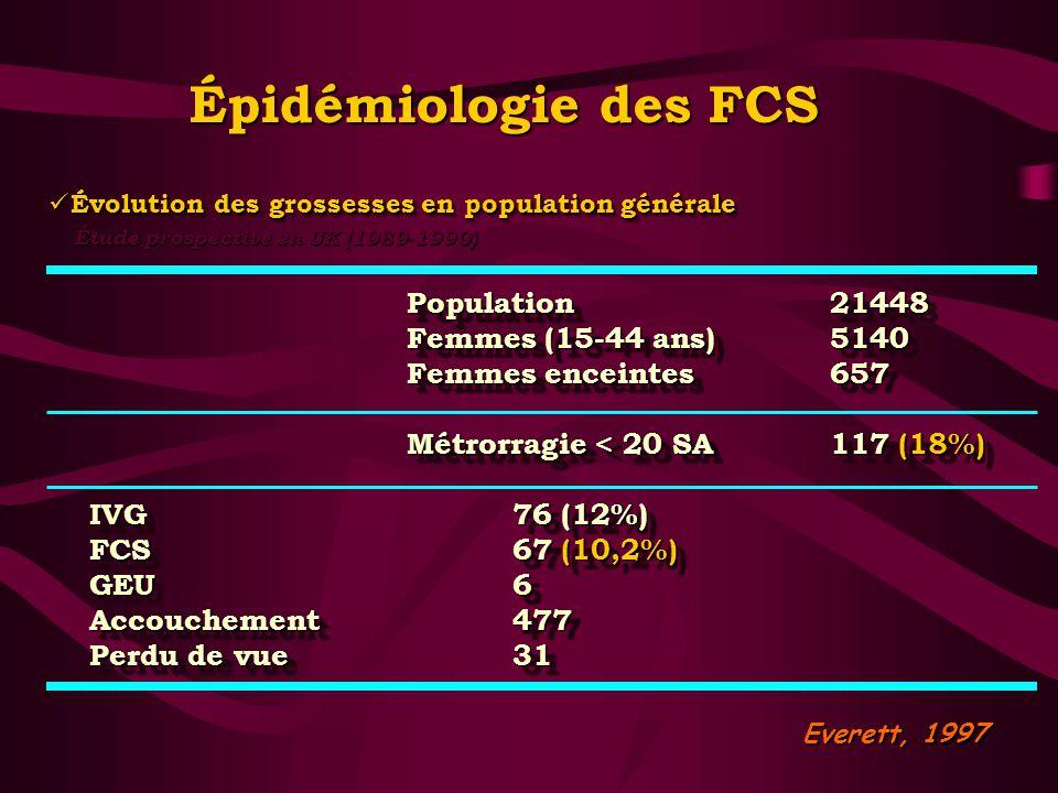 Épidémiologie des FCS Population 21448 Femmes (15-44 ans) 5140