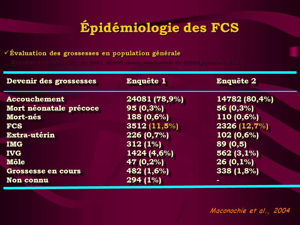 Épidémiologie des FCS Devenir des grossesses Enquête 1 Enquête 2