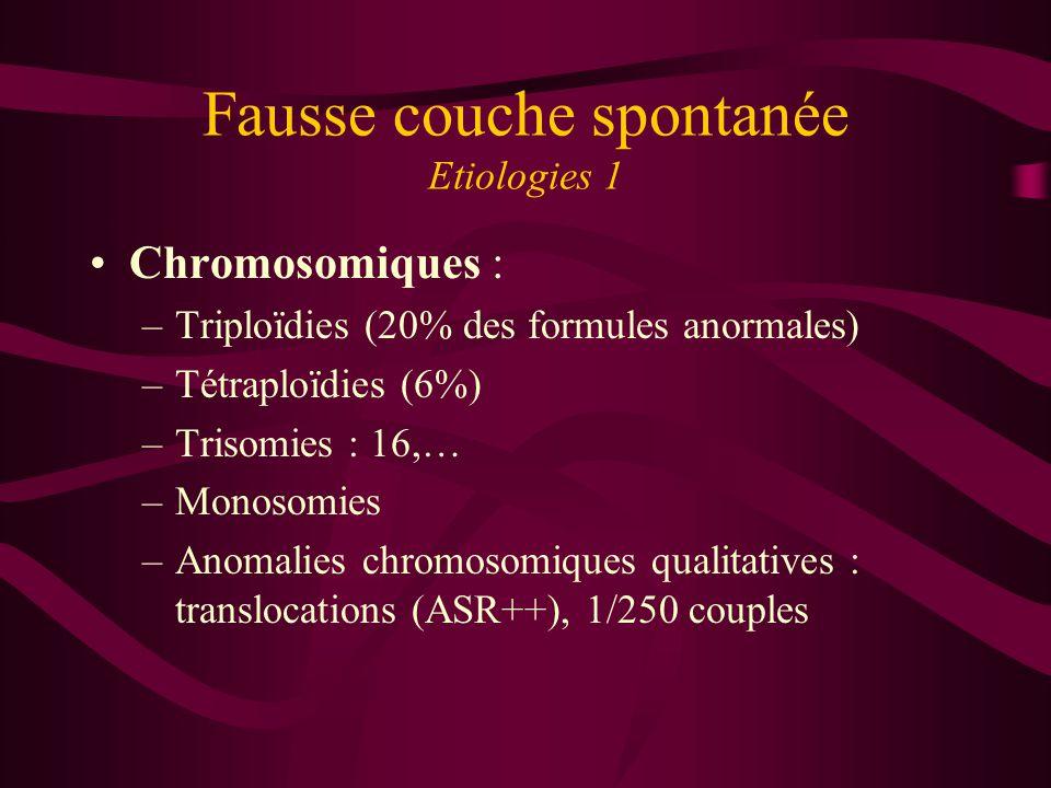 Fausse couche spontanée Etiologies 1