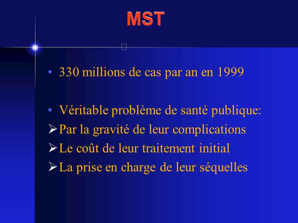 MST 330 millions de cas par an en 1999