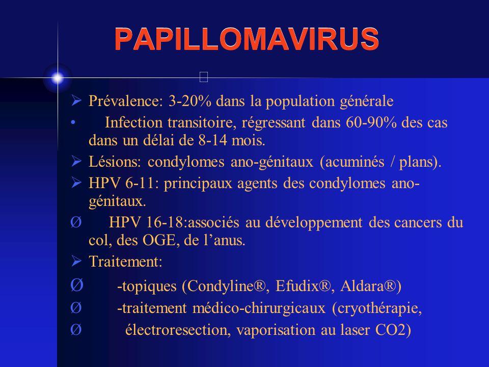 PAPILLOMAVIRUS -topiques (Condyline®, Efudix®, Aldara®)