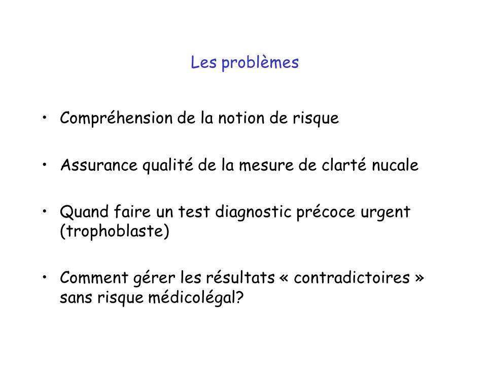 Les problèmes Compréhension de la notion de risque. Assurance qualité de la mesure de clarté nucale.
