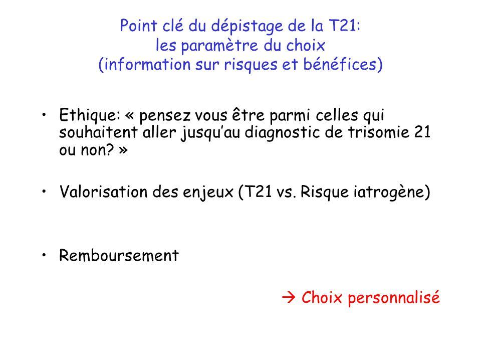 Point clé du dépistage de la T21: les paramètre du choix (information sur risques et bénéfices)