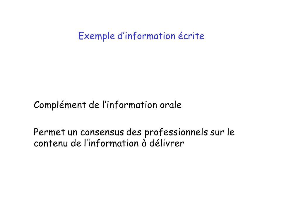Exemple d'information écrite