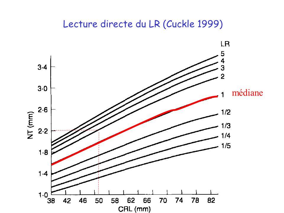 Lecture directe du LR (Cuckle 1999)