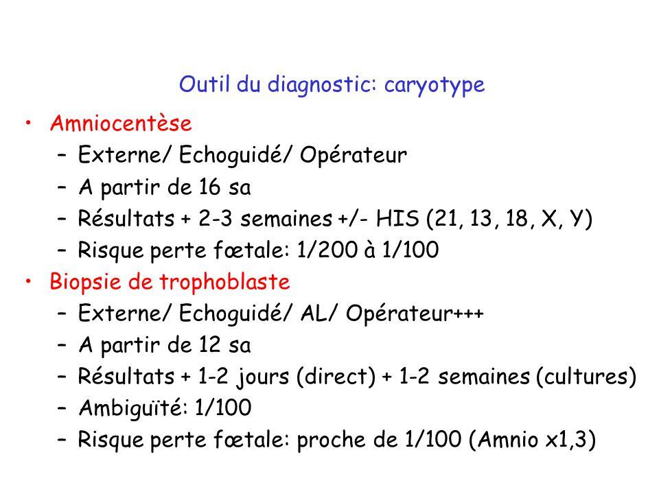 Outil du diagnostic: caryotype