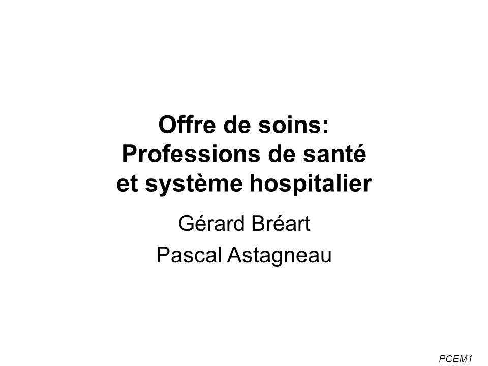 Offre de soins: Professions de santé et système hospitalier