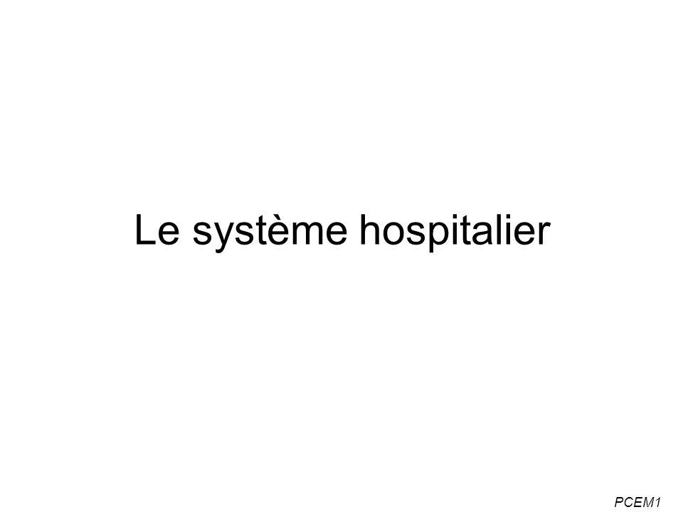 Le système hospitalier