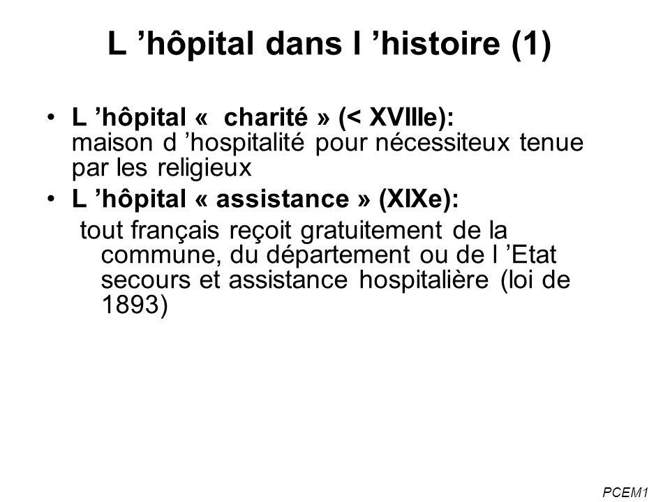 L 'hôpital dans l 'histoire (1)