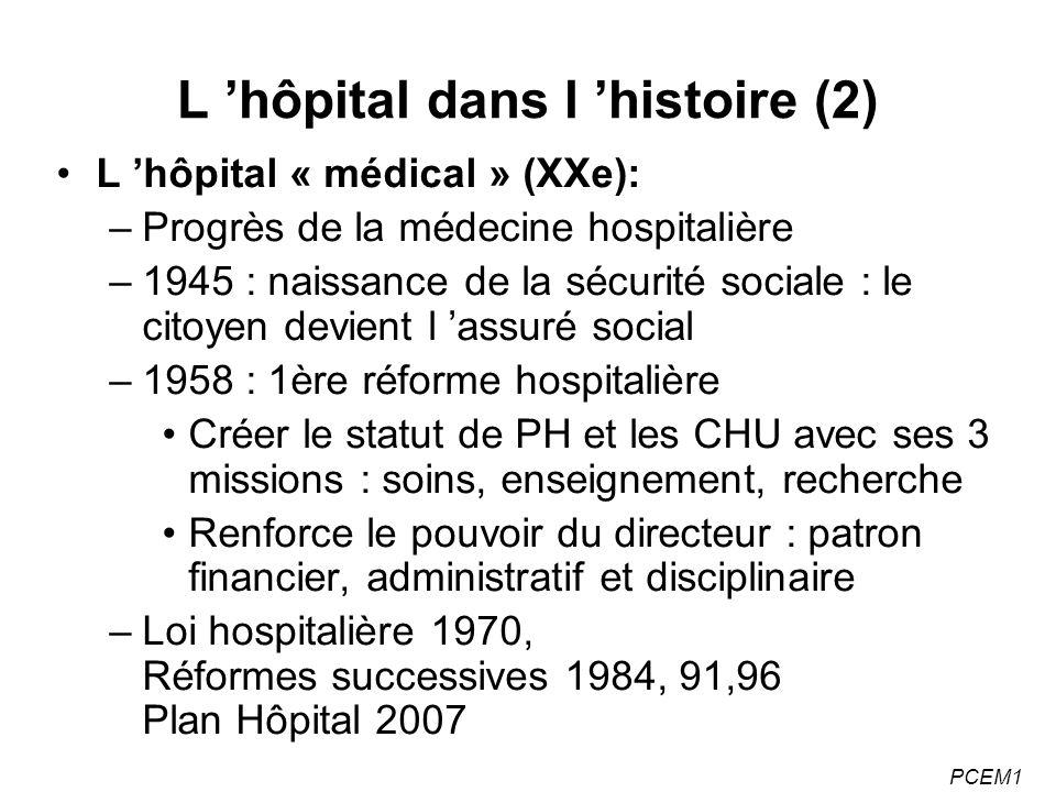 L 'hôpital dans l 'histoire (2)