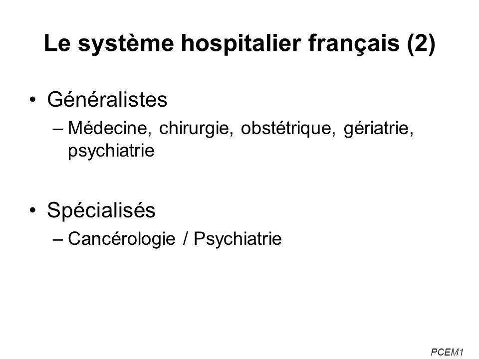 Le système hospitalier français (2)