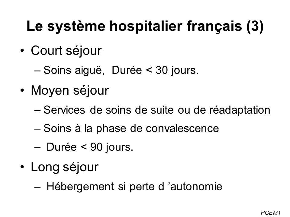 Le système hospitalier français (3)