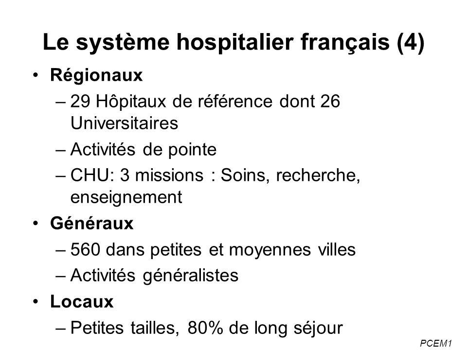 Le système hospitalier français (4)