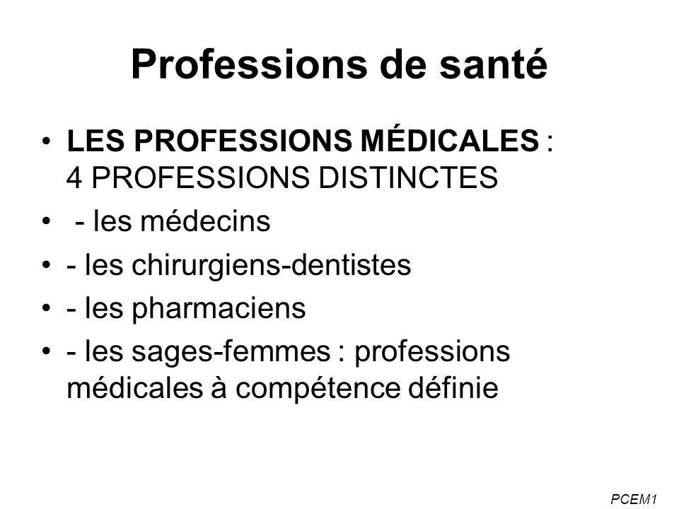 Professions de santé LES PROFESSIONS MÉDICALES : 4 PROFESSIONS DISTINCTES. - les médecins. - les chirurgiens-dentistes.