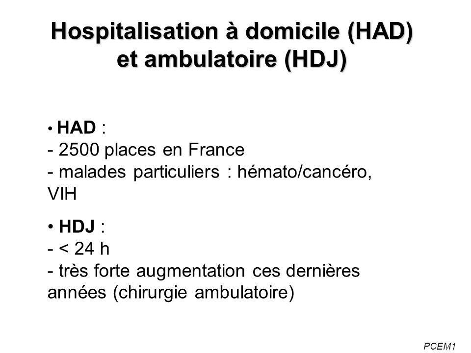 Hospitalisation à domicile (HAD) et ambulatoire (HDJ)