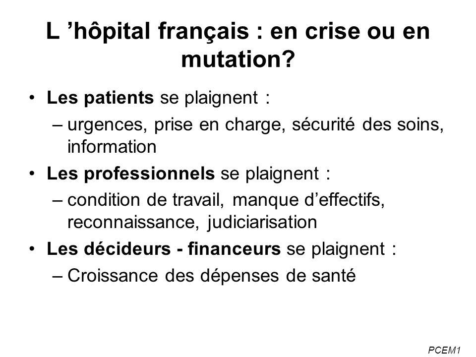 L 'hôpital français : en crise ou en mutation