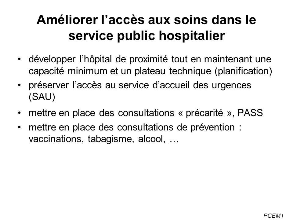 Améliorer l'accès aux soins dans le service public hospitalier