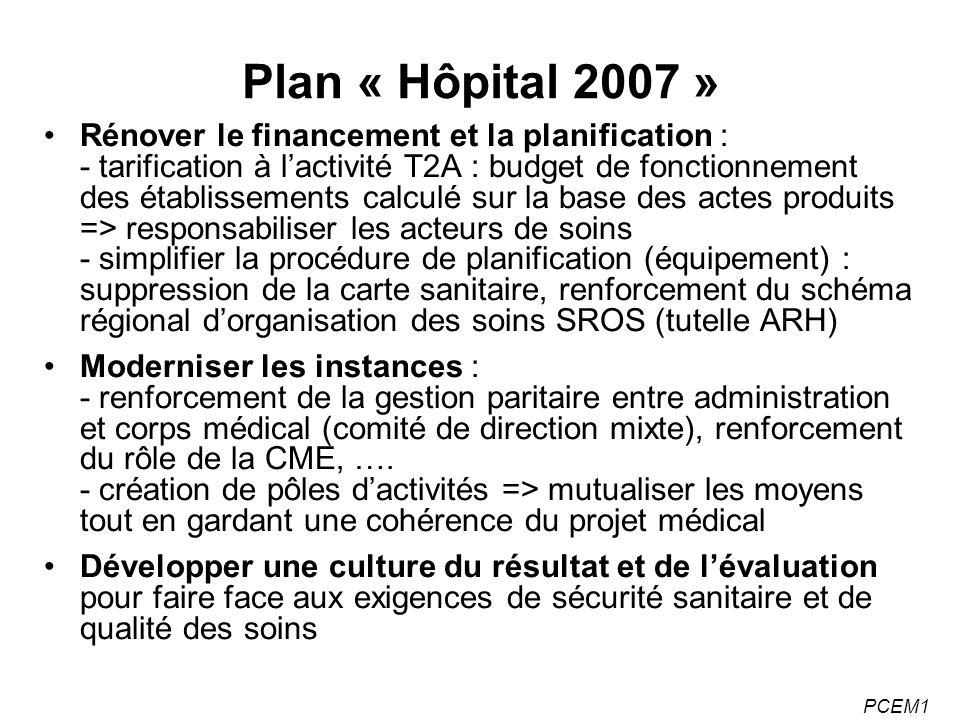 Plan « Hôpital 2007 »