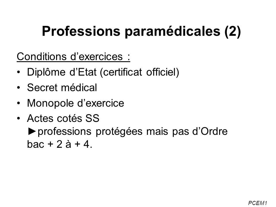 Professions paramédicales (2)