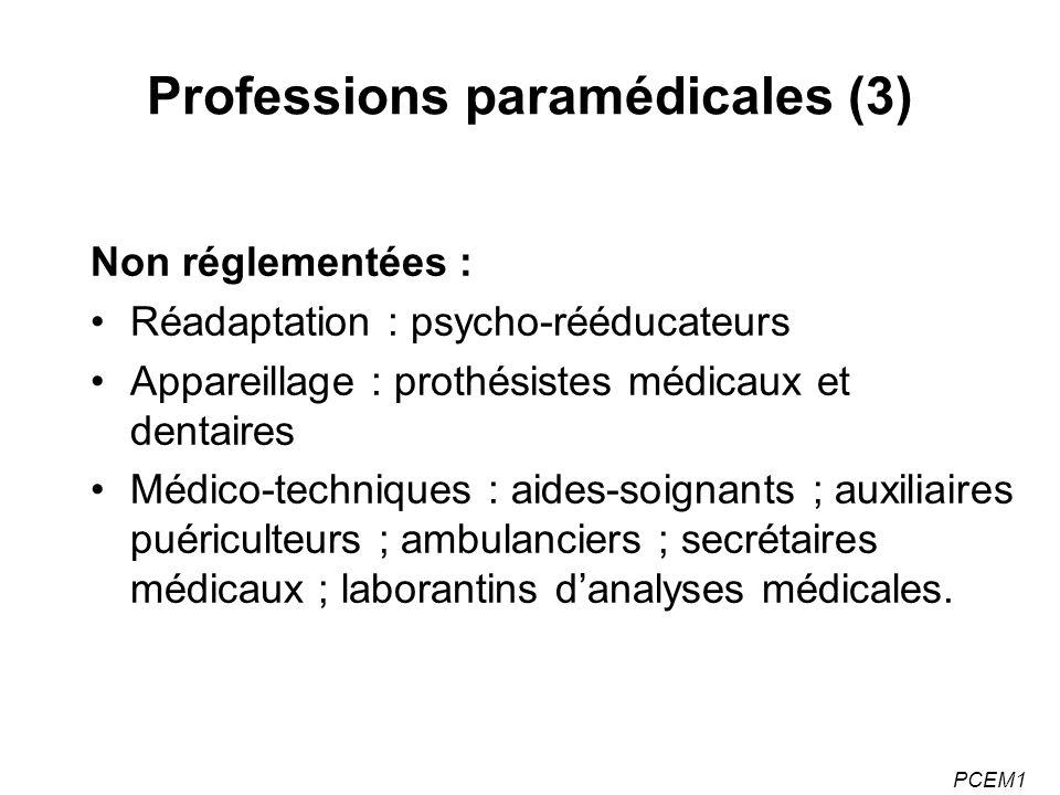 Professions paramédicales (3)