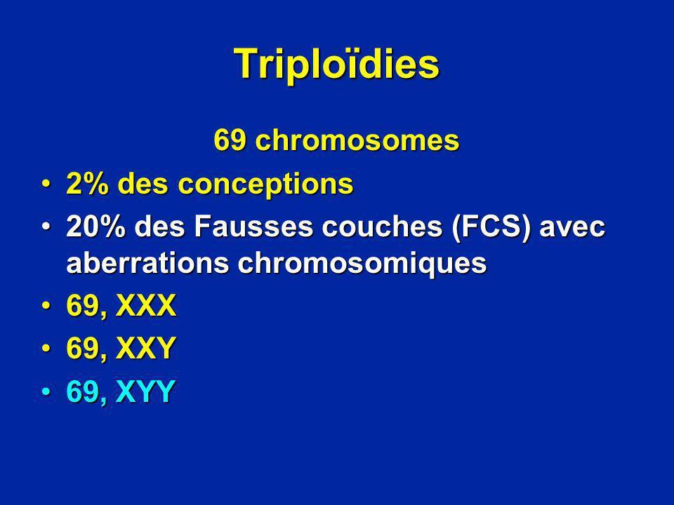 Triploïdies 69 chromosomes 2% des conceptions