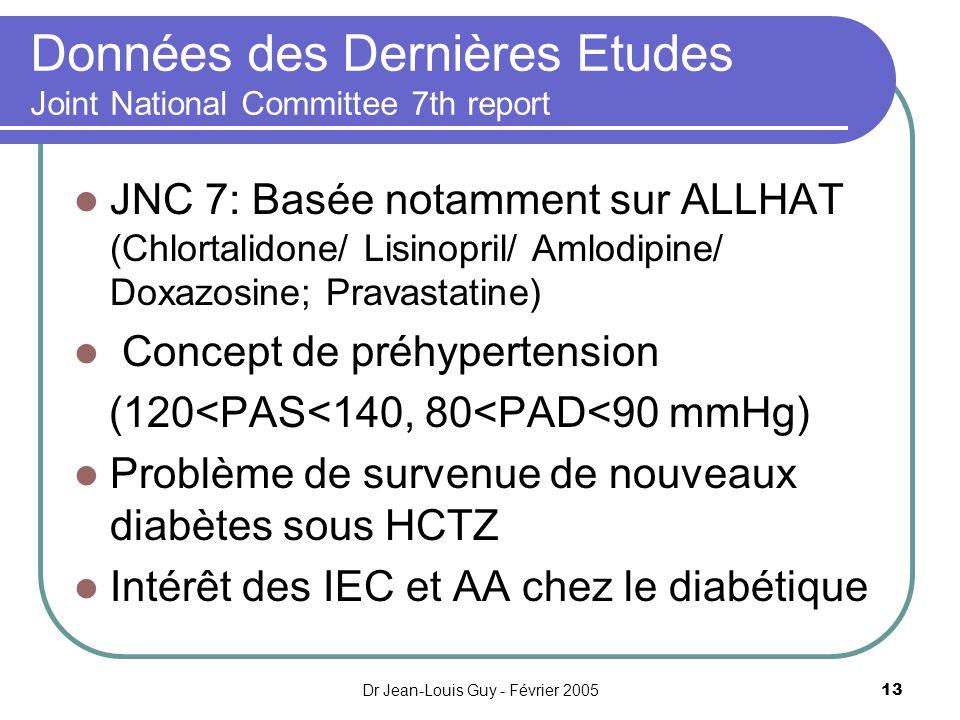 Données des Dernières Etudes Joint National Committee 7th report