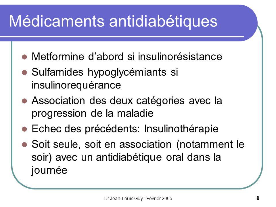 Médicaments antidiabétiques