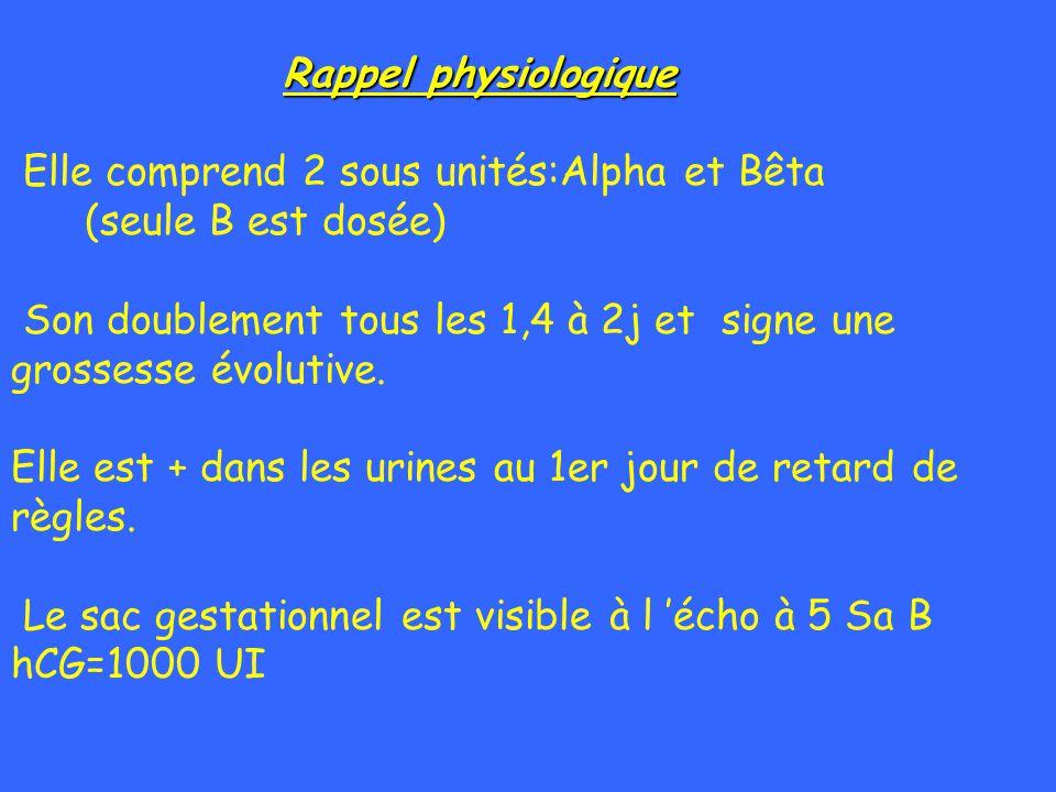 Elle comprend 2 sous unités:Alpha et Bêta (seule B est dosée)