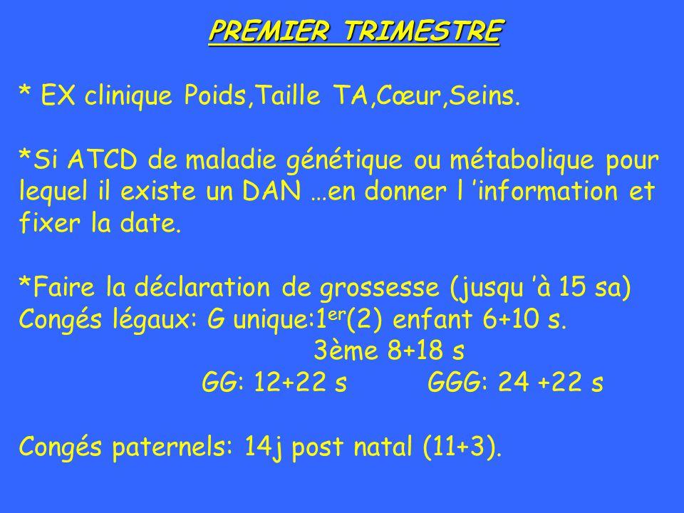 * EX clinique Poids,Taille TA,Cœur,Seins.