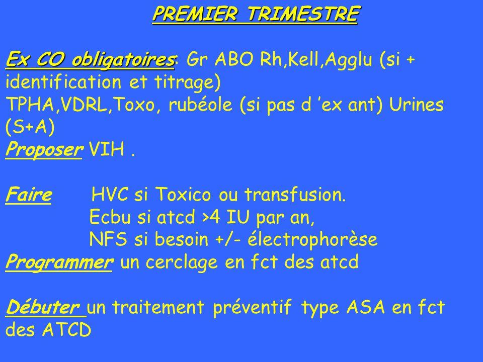 TPHA,VDRL,Toxo, rubéole (si pas d 'ex ant) Urines (S+A) Proposer VIH .