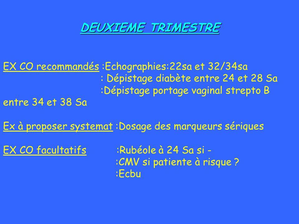 DEUXIEME TRIMESTRE EX CO recommandés :Echographies:22sa et 32/34sa