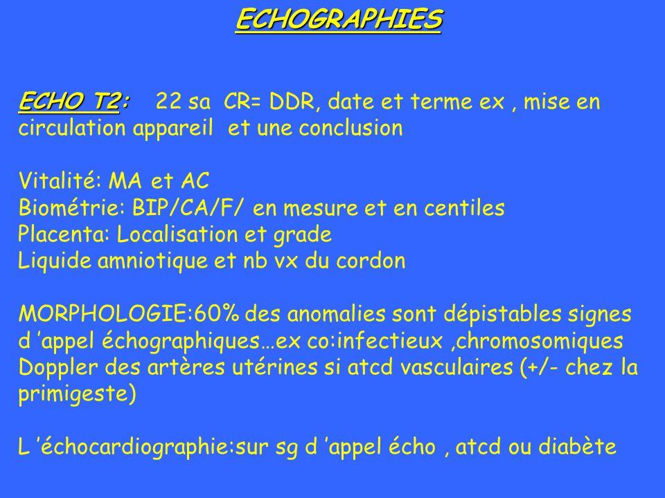 ECHOGRAPHIES ECHO T2: 22 sa CR= DDR, date et terme ex , mise en circulation appareil et une conclusion.