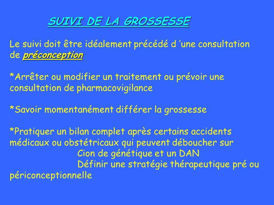 SUIVI DE LA GROSSESSE Le suivi doit être idéalement précédé d 'une consultation. de préconception.