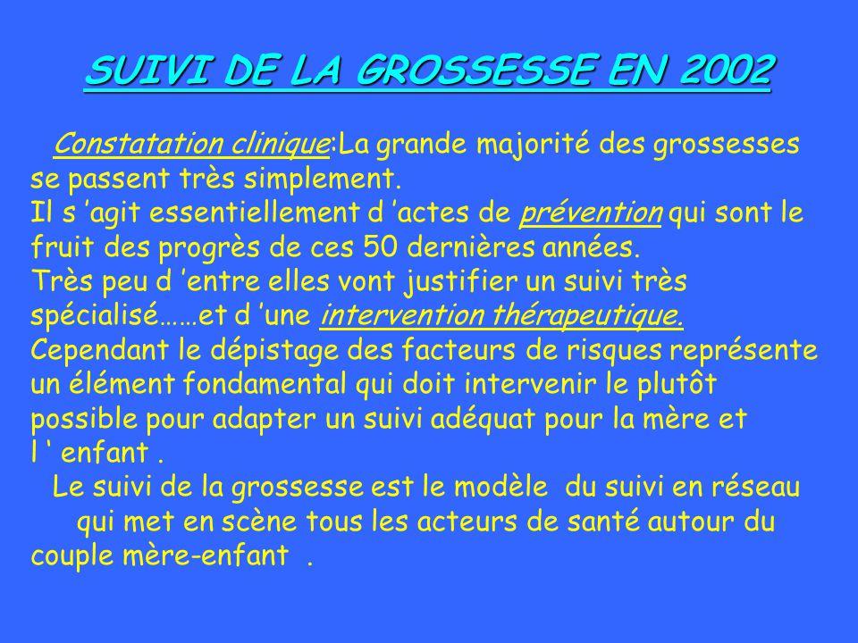 SUIVI DE LA GROSSESSE EN 2002