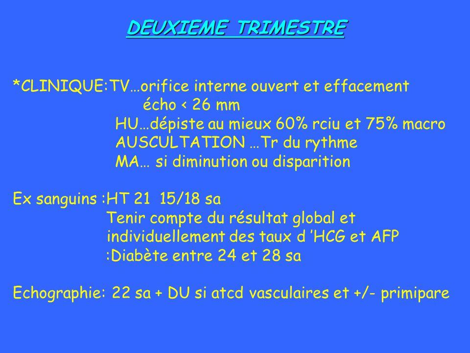 DEUXIEME TRIMESTRE *CLINIQUE:TV…orifice interne ouvert et effacement