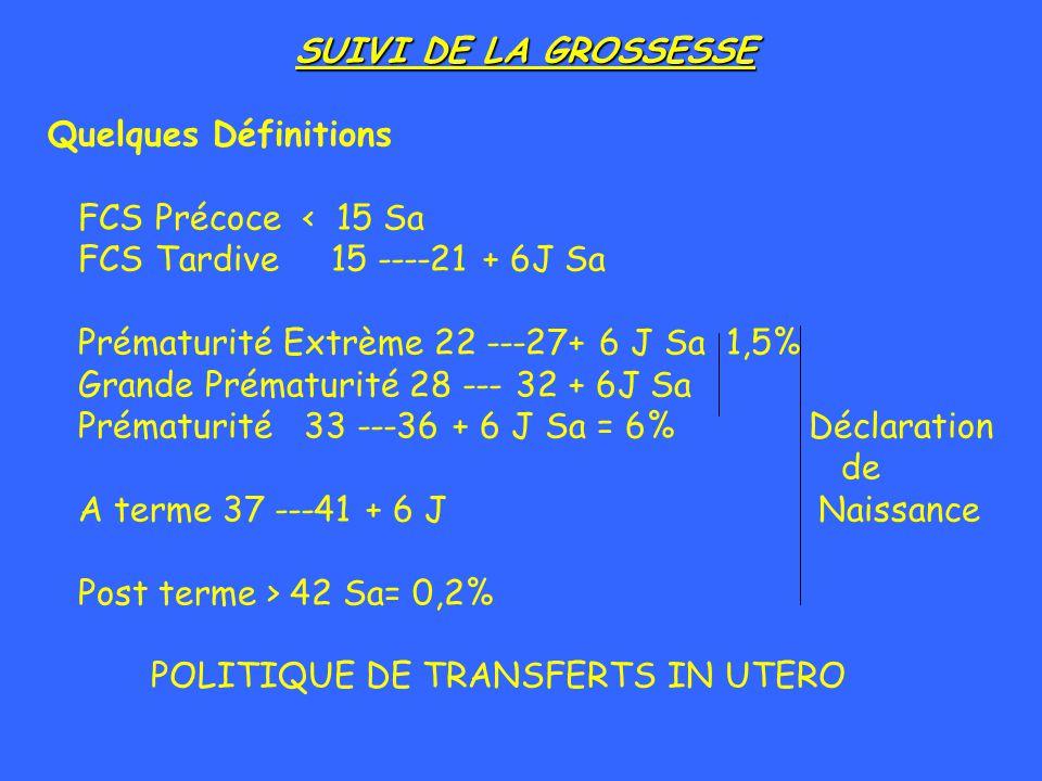 SUIVI DE LA GROSSESSE Quelques Définitions. FCS Précoce < 15 Sa. FCS Tardive 15 ----21 + 6J Sa.