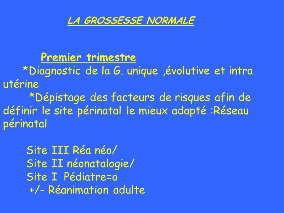 *Diagnostic de la G. unique ,évolutive et intra utérine